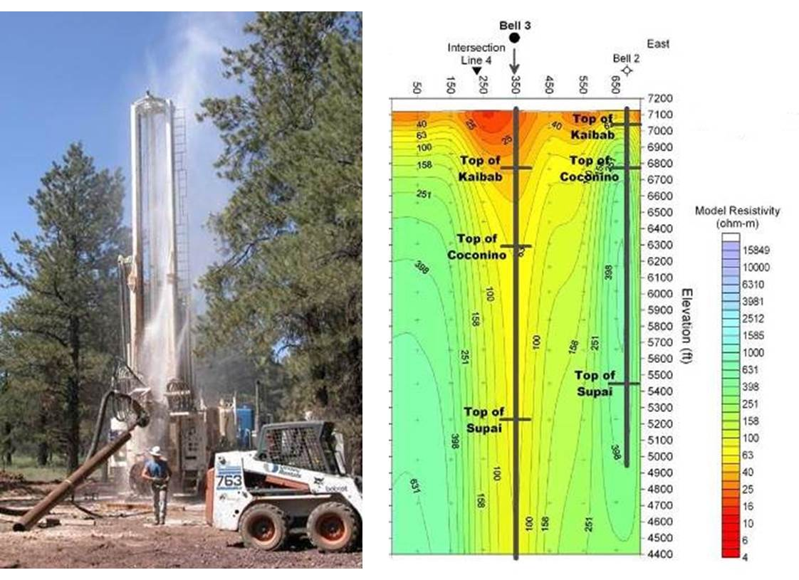 inferring relative permeability from resistivity well Petrophysical evaluation of uzek well using well log and core data, offshore  (φ), permeability (k), fluid  porosity is a relative measurement and commonly.