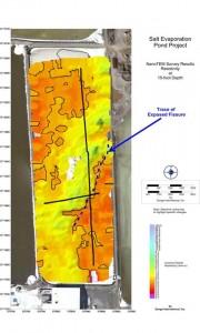 SaltEvap ground fissure-geotech